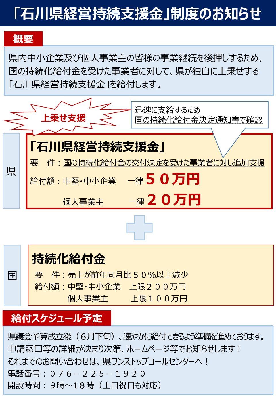 者 コロナ 今日 石川 県 感染